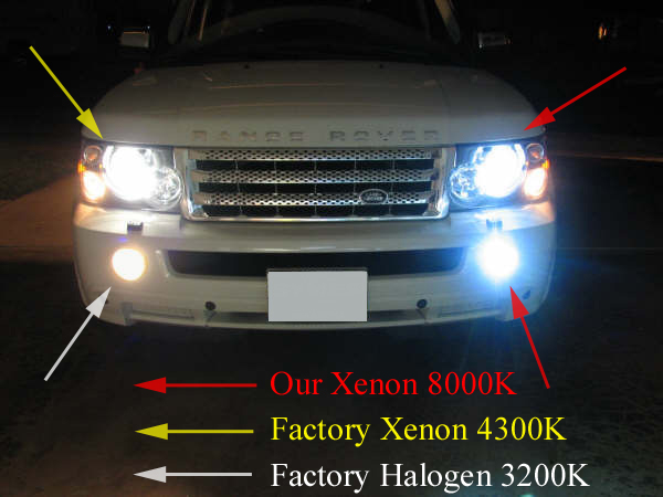 Hid Feature Warranty